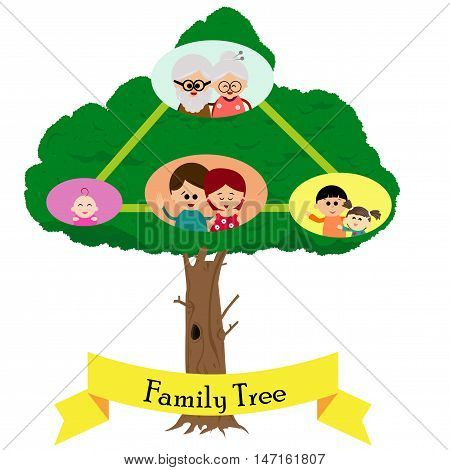 Family tree with grandparents parents and children.