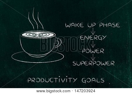 Coffee Cup With Energy Sequence