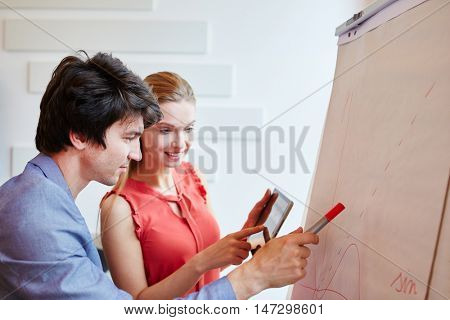 Business people from start-up company with tablet analizing chart on whiteboard