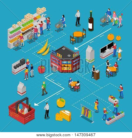 Supermarket isometric flowchart with people and products on blue background isolated vector illustration