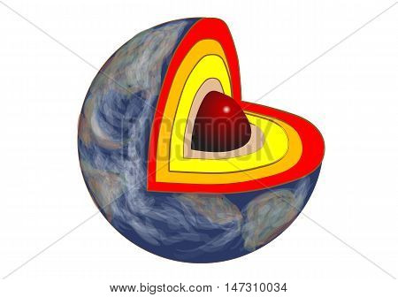 earth cut-away with visible iron core and all the geological layers