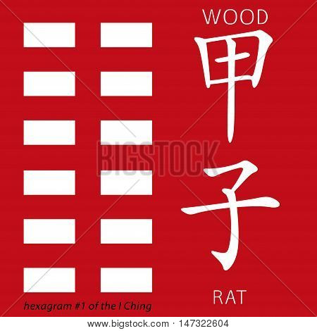 Symbol of i ching hexagram from chinese hieroglyphs. Translation of 12 zodiac feng shui signs hieroglyphs- wood and rat.