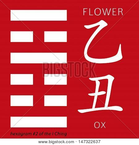 Symbol of i ching hexagram from chinese hieroglyphs. Translation of 12 zodiac feng shui signs hieroglyphs- flower and ox.