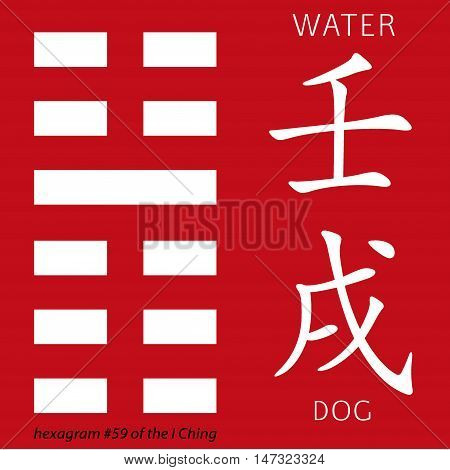 Symbol of i ching hexagram from chinese hieroglyphs. Translation of 12 zodiac feng shui signs hieroglyphs- water and dog.