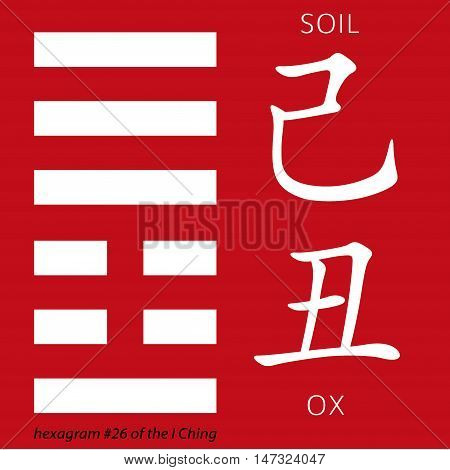 Symbol of i ching hexagram from chinese hieroglyphs. Translation of 12 zodiac feng shui signs hieroglyphs- soil and ox.