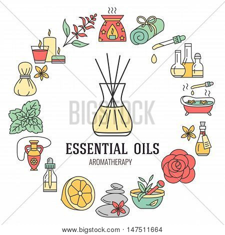 Aromatherapy and essential oils brochure template. Vector line illustration of aromatherapy diffuser oil burner spa candles incense sticks herbal bag massage. Aromatherapy poster editable stroke