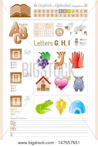 Vector illustration back to school. Alphabet ABC icon set in elegant style. Letter G, H, I infographics with toy block, symbol - grapes, giraffe, glove, house, heart, hippo, iguana, ice cream, igloo
