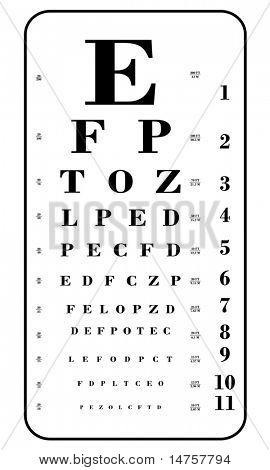 eye chart vector illustration
