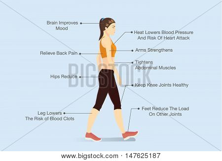 Benefits of walking. Woman in sportswear walking.