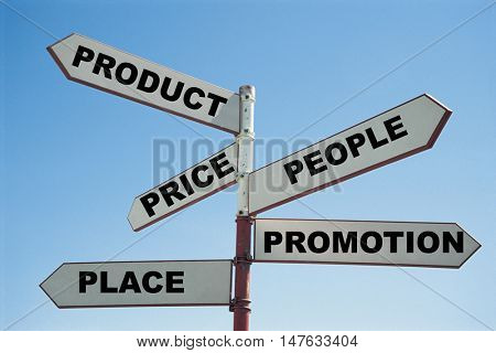 5 P'S Of Marketing on a sign post