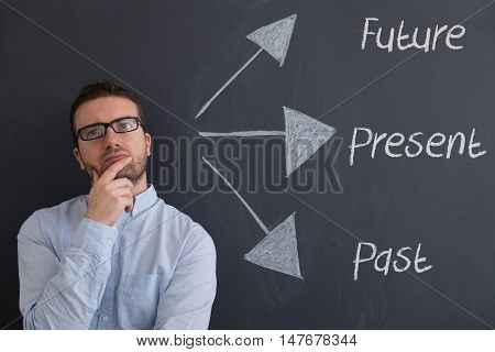 Businessman Is Trying To Find Solutions For His Future