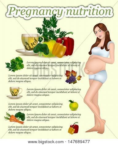 Nutrition during pregnancy. Beautiful pregnant woman. Healthcare of the pregnant woman. Pregnancy infographics. Vector illustration.