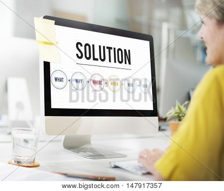 Solution Problem Solving Share Ideas Concept