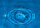 Water Drop Impact On The Water Surface Befit With Background,backdrop,wallpaper,display For Your Pro poster