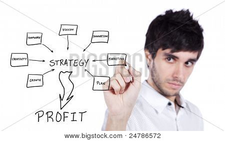 Men writing a schema at the whiteboard with ideas for a good strategy to make profit