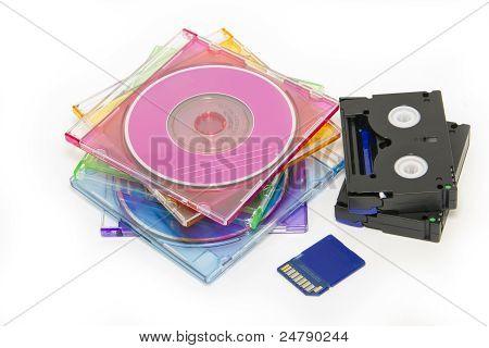 Evolución del almacenamiento de medios (tarjeta de SD de cinta dv)