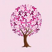 Breast Cancer Awareness Month Concept Illustration For Support. Tree Made Of Pink Campaign Ribbons.  poster