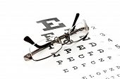 pic of bifocals  - Reading glasses with eye chart isolated on white - JPG