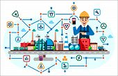 Global Industrial Factory Technology Process With Ecology Concept. Flat Style Illustration Of Manufa poster