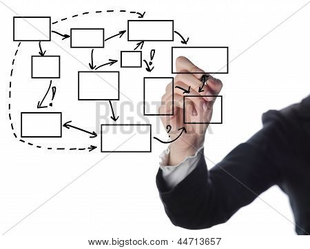 business man writing process flowchart diagram