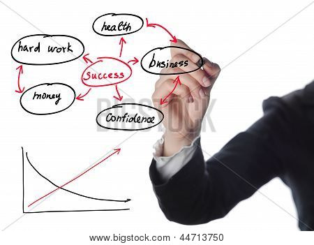 business man success concept