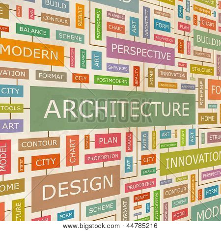 ARCHITECTURE. Word collage. Vector illustration.