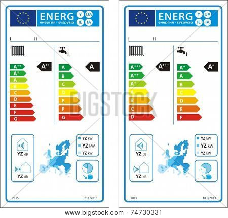 Heat pump combination heaters in seasonal space heating new energy rating graph labels
