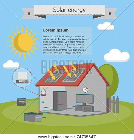 Solar energy house panel scheme isometric energetics
