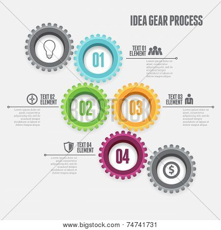Idea Gear Process Infographic