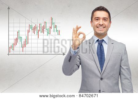 business, people, gesture and financial success concept - happy smiling businessman in suit showing ok hand sign over gray background with forex chart
