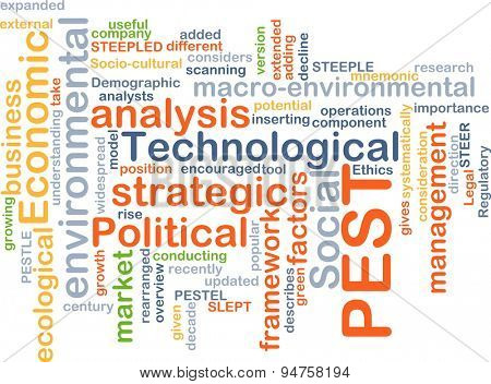 Background concept wordcloud illustration of political economic social technological PEST