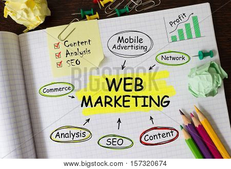 Notebook with Tools and Notes about Web Marketing concept