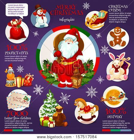 Christmas and winter holidays infographic. Santa Claus with gift bag and holly berry, surrounded by information chart with snowman, candy, xmas tree, toy, gingerbread man, deer sleigh and letter