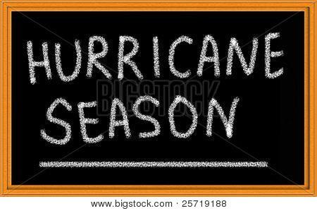 Hurricane Season on Chalkboard