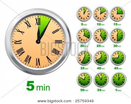vector clocks. All time phase. Roman numerals