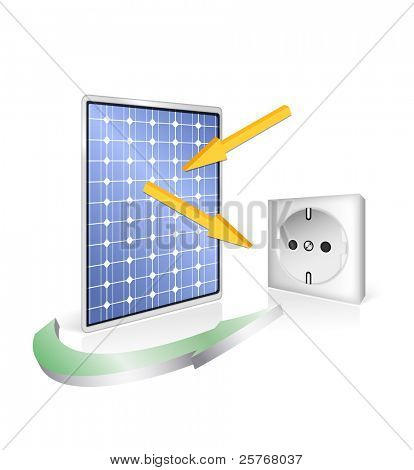 Solar panel with socket - photovoltaic technology - green power and energy concept - eco design