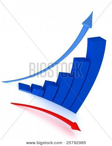 rising graph in time of slump