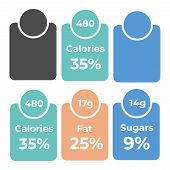 Labels Calories Ingredient Information. Daily Nutritional Ingredient, Calories poster