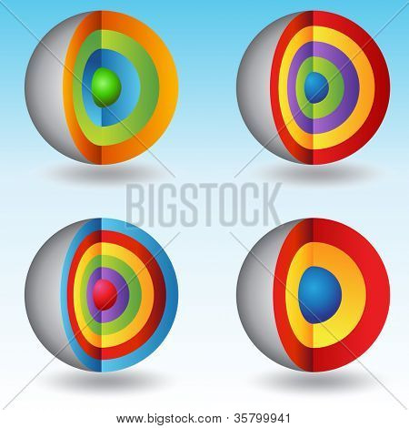 An image of a set of 3d layered core spheres.