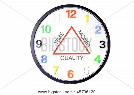 Clock With Time, Money And Quality