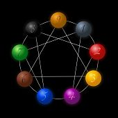 picture of personality  - Enneagram figure composed of nine different colored shimmering spheres numbered from one to nine concerning the nine types of personality - JPG