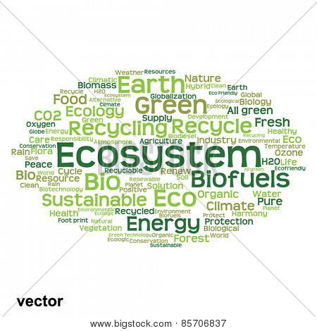 Vector concept or conceptual abstract green ecology and conservation word cloud text on white background