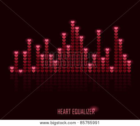 Heart equalizer