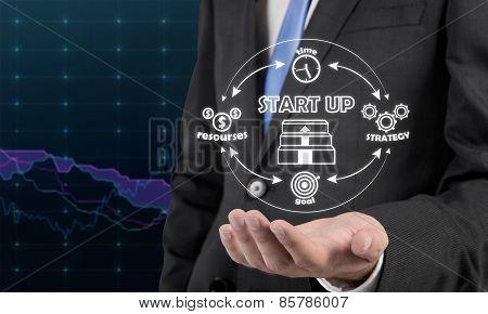 Startup Scheme