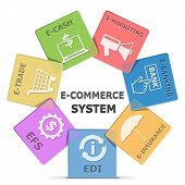 foto of electronic commerce  - E - JPG