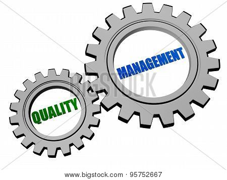 Quality Management In Silver Grey Gears