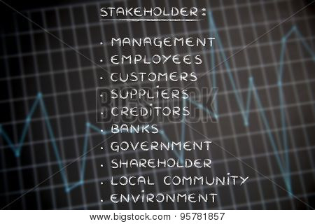 List Of A Company's Main Stakeholders