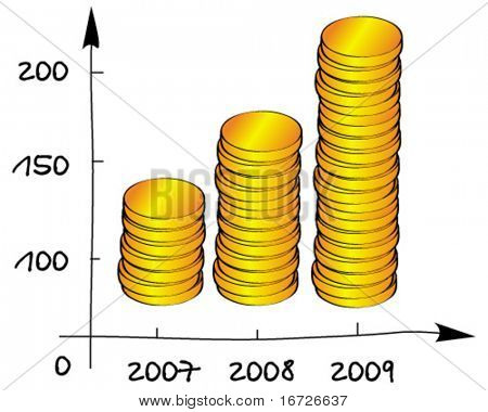 Money diagram.