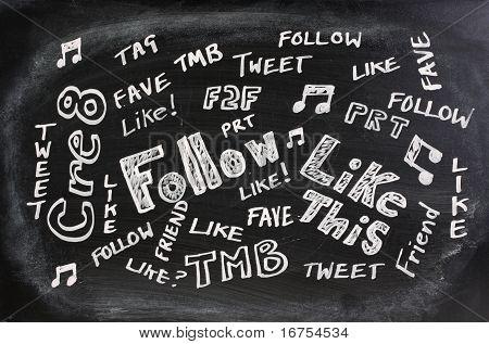 Social Media Jargon