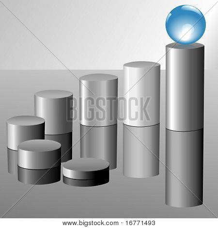 A business financial progress chart made of shiny metallic cylinders with reflections, & a shiny blue crystal ball on top.